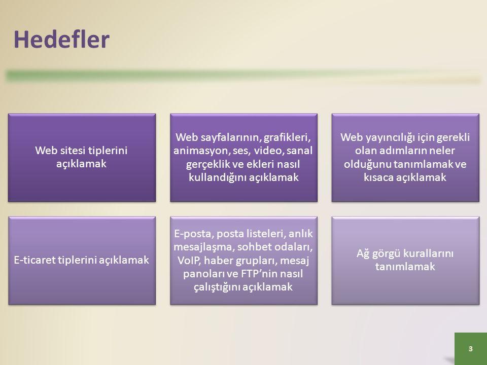 World Wide Web World Wide Web veya Web, dünya çapındaki tüm elektronik dokümanların (Web sayfalarının) biraraya gelerek oluşturduğu yapıdır Web sitesi, ilgili Web sayfalarının ve bunlarla ilişkili öğelerin toplamıdır Web sunucusu, talep edilen Web sayfalarındaki verileri bilgisayarınıza gönderen bir bilgisayardır Web 2.0, kullanıcıların etkileşimi için çeşitli yollar sunan Web sitelerini ifade eder 14