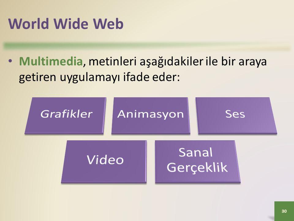 World Wide Web Multimedia, metinleri aşağıdakiler ile bir araya getiren uygulamayı ifade eder: 30