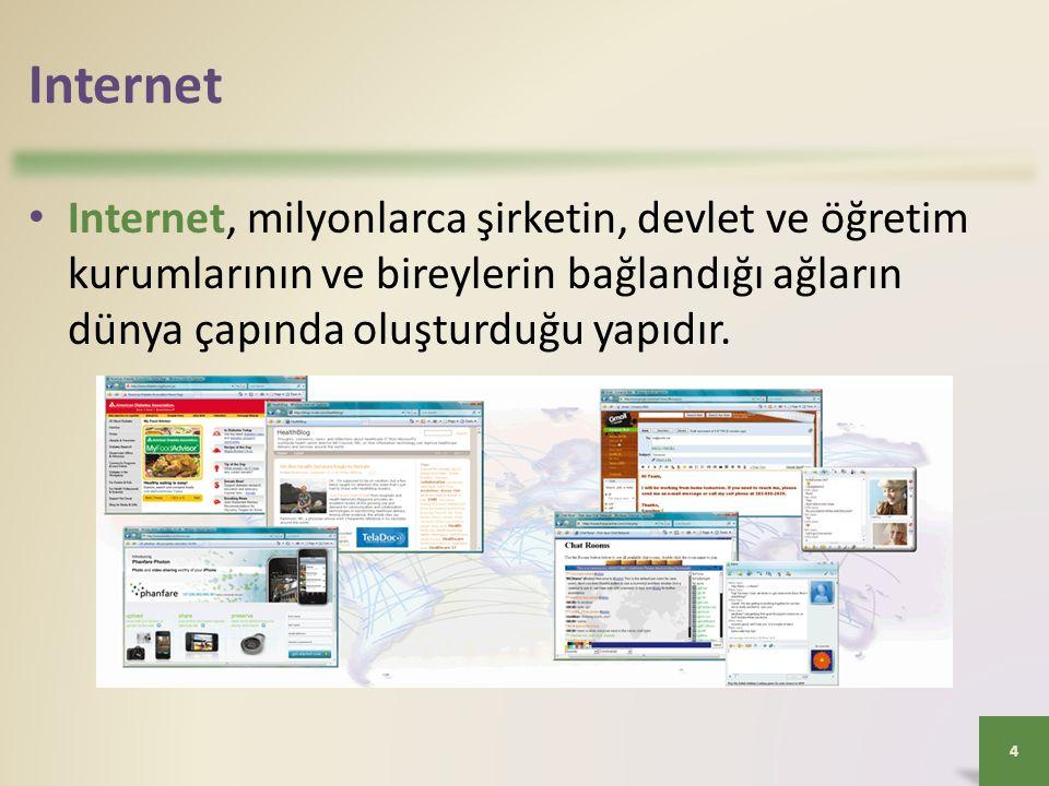 Internet Internet, milyonlarca şirketin, devlet ve öğretim kurumlarının ve bireylerin bağlandığı ağların dünya çapında oluşturduğu yapıdır.