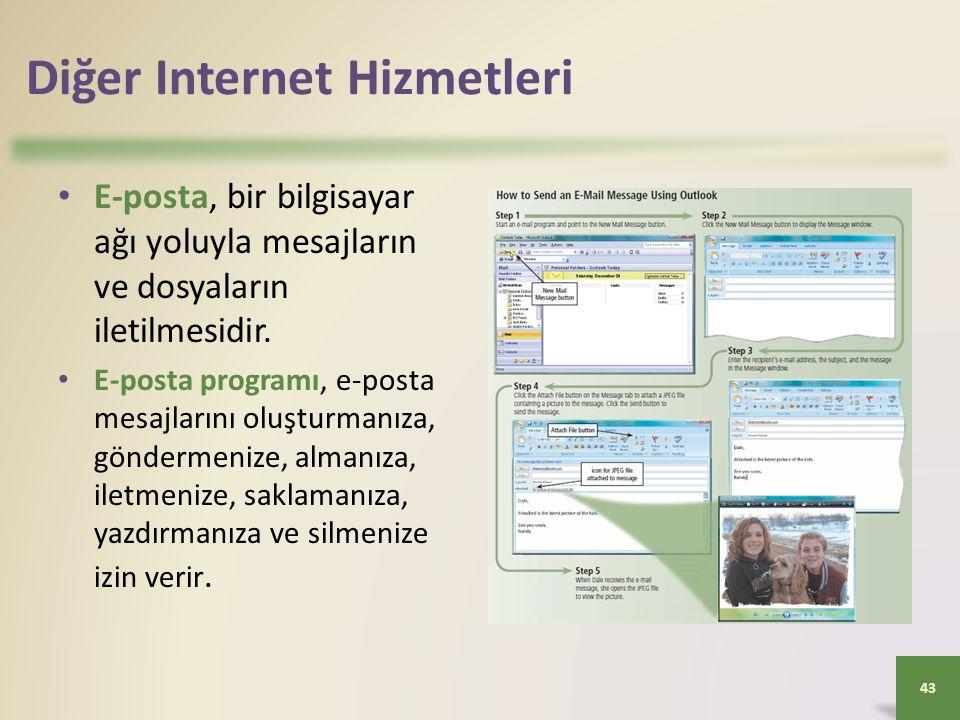 Diğer Internet Hizmetleri E-posta, bir bilgisayar ağı yoluyla mesajların ve dosyaların iletilmesidir.