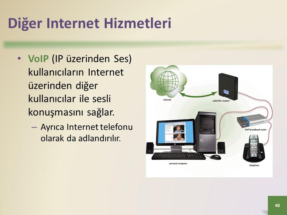 Diğer Internet Hizmetleri VoIP (IP üzerinden Ses) kullanıcıların Internet üzerinden diğer kullanıcılar ile sesli konuşmasını sağlar.