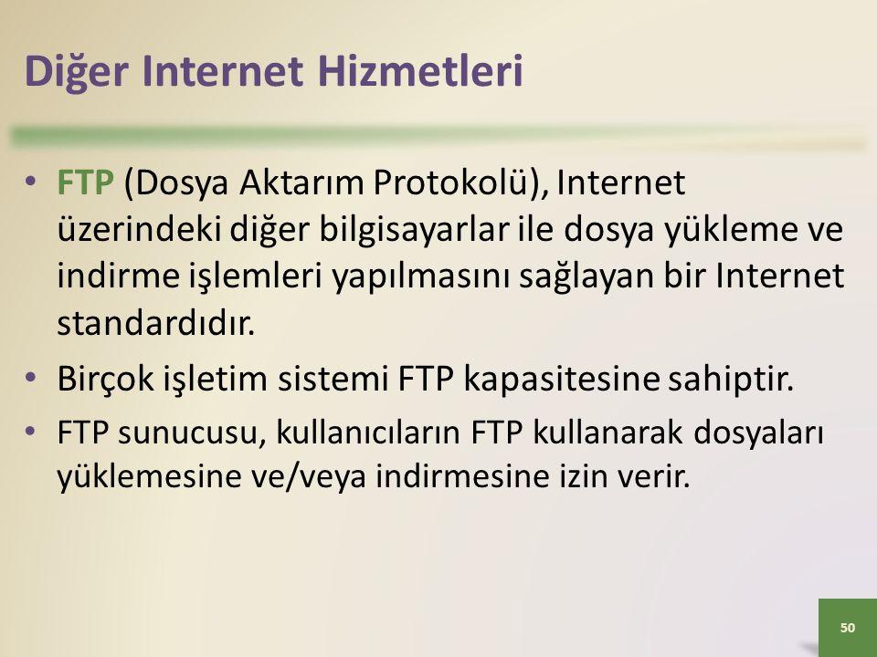 Diğer Internet Hizmetleri FTP (Dosya Aktarım Protokolü), Internet üzerindeki diğer bilgisayarlar ile dosya yükleme ve indirme işlemleri yapılmasını sağlayan bir Internet standardıdır.