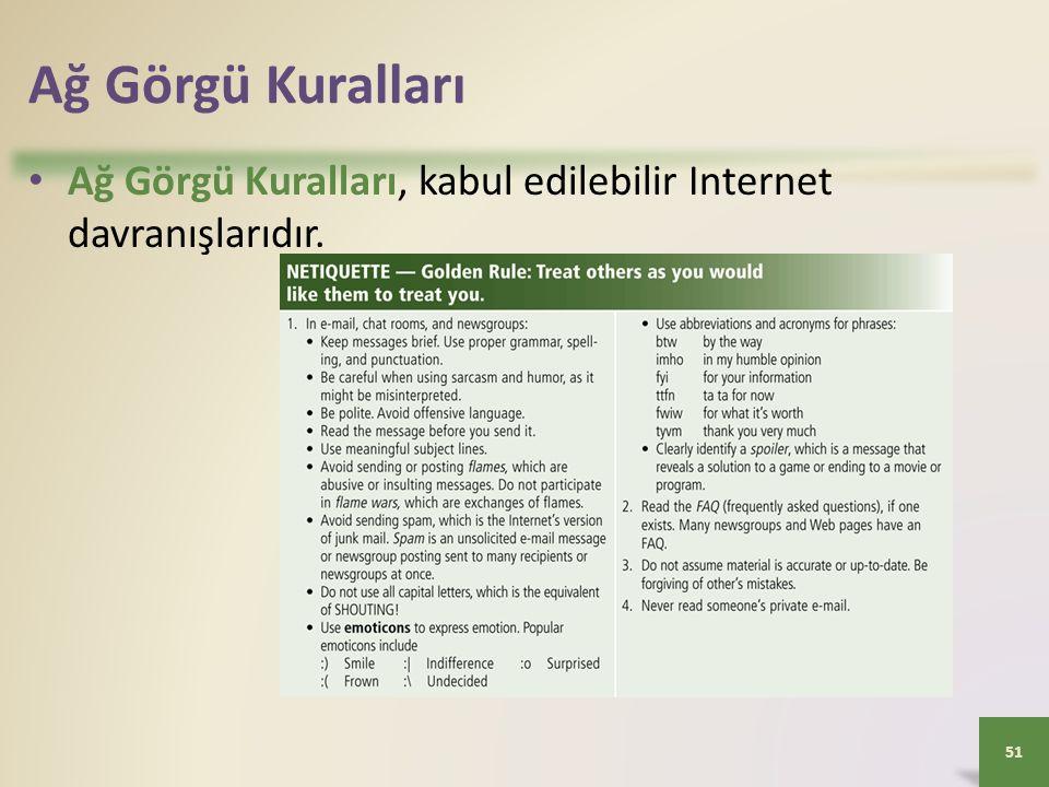 Ağ Görgü Kuralları Ağ Görgü Kuralları, kabul edilebilir Internet davranışlarıdır. 51