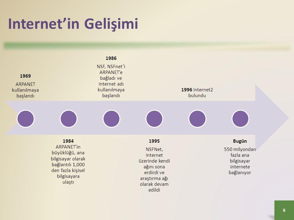 Internet'in Gelişimi 1969 ARPANET kullanılmaya başlandı 1984 ARPANET'in büyüklüğü, ana bilgisayar olarak bağlantılı 1,000 den fazla kişisel bilgisayara ulaştı 1986 NSF, NSFnet'i ARPANET'e bağladı ve Internet adı kullanılmaya başlandı 1995 NSFNet, Internet üzerinde kendi ağını sona erdirdi ve araştırma ağı olarak devam edildi 1996 Internet2 bulundu Bugün 550 milyondan fazla ana bilgisayar internete bağlanıyor 6