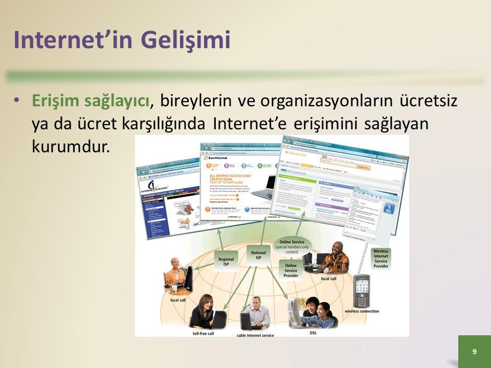 Internet'in Gelişimi Erişim sağlayıcı, bireylerin ve organizasyonların ücretsiz ya da ücret karşılığında Internet'e erişimini sağlayan kurumdur.