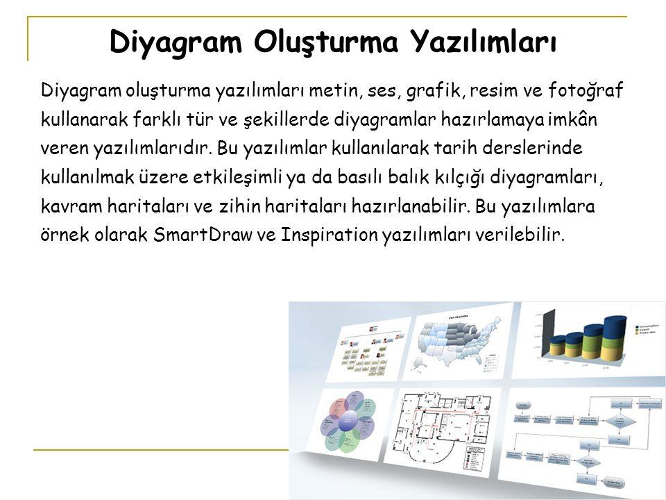 Diyagram Oluşturma Yazılımları Diyagram oluşturma yazılımları metin, ses, grafik, resim ve fotoğraf kullanarak farklı tür ve şekillerde diyagramlar hazırlamaya imkân veren yazılımlarıdır.