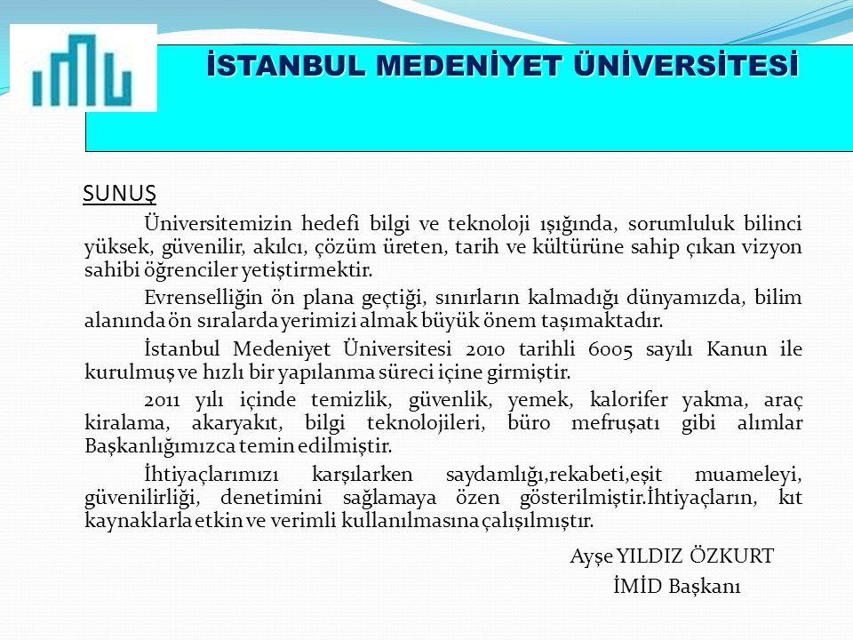 İSTANBUL MEDENİYET ÜNİVERSİTESİ I- GENEL BİLGİLER Başkanlığımız 2547 sayılı Yükseköğretim kanununun 51.