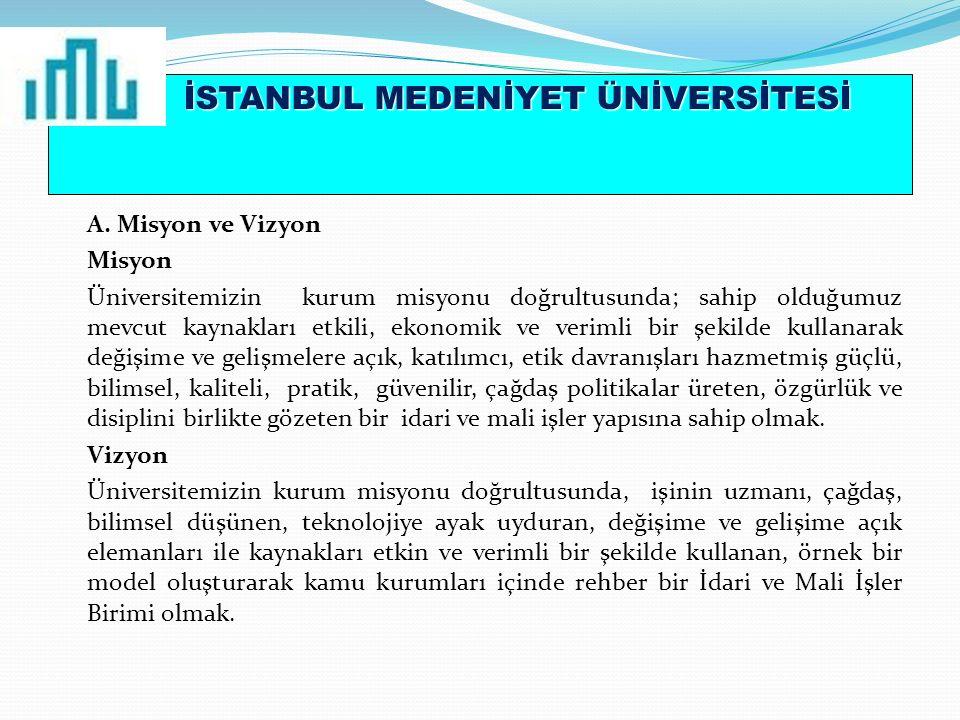 İSTANBUL MEDENİYET ÜNİVERSİTESİ A.