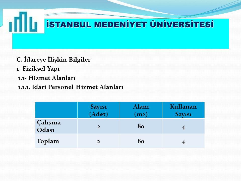 İSTANBUL MEDENİYET ÜNİVERSİTESİ C.