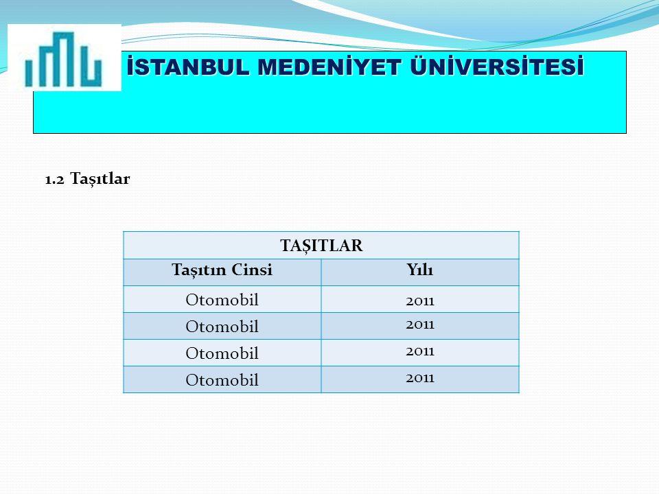 İSTANBUL MEDENİYET ÜNİVERSİTESİ 2- Örgüt Yapısı