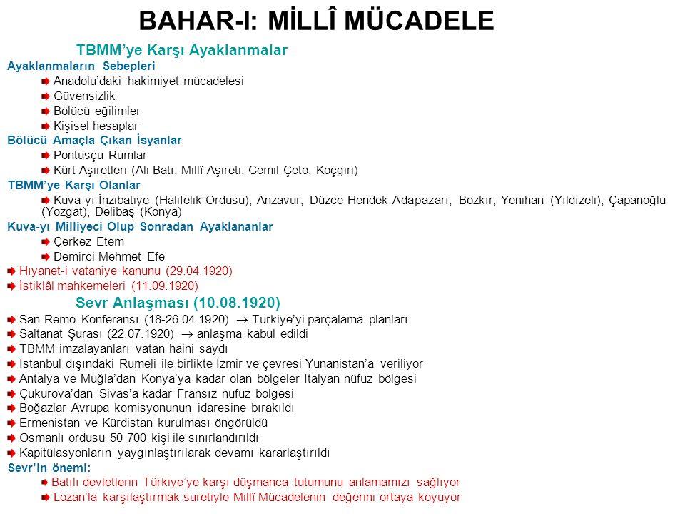 BAHAR-I: MİLLÎ MÜCADELE TBMM'ye Karşı Ayaklanmalar Ayaklanmaların Sebepleri Anadolu'daki hakimiyet mücadelesi Güvensizlik Bölücü eğilimler Kişisel hesaplar Bölücü Amaçla Çıkan İsyanlar Pontusçu Rumlar Kürt Aşiretleri (Ali Batı, Millî Aşireti, Cemil Çeto, Koçgiri) TBMM'ye Karşı Olanlar Kuva-yı İnzibatiye (Halifelik Ordusu), Anzavur, Düzce-Hendek-Adapazarı, Bozkır, Yenihan (Yıldızeli), Çapanoğlu (Yozgat), Delibaş (Konya) Kuva-yı Milliyeci Olup Sonradan Ayaklananlar Çerkez Etem Demirci Mehmet Efe Hıyanet-i vataniye kanunu (29.04.1920) İstiklâl mahkemeleri (11.09.1920) Sevr Anlaşması (10.08.1920) San Remo Konferansı (18-26.04.1920)  Türkiye'yi parçalama planları Saltanat Şurası (22.07.1920)  anlaşma kabul edildi TBMM imzalayanları vatan haini saydı İstanbul dışındaki Rumeli ile birlikte İzmir ve çevresi Yunanistan'a veriliyor Antalya ve Muğla'dan Konya'ya kadar olan bölgeler İtalyan nüfuz bölgesi Çukurova'dan Sivas'a kadar Fransız nüfuz bölgesi Boğazlar Avrupa komisyonunun idaresine bırakıldı Ermenistan ve Kürdistan kurulması öngörüldü Osmanlı ordusu 50 700 kişi ile sınırlandırıldı Kapitülasyonların yaygınlaştırılarak devamı kararlaştırıldı Sevr'in önemi: Batılı devletlerin Türkiye'ye karşı düşmanca tutumunu anlamamızı sağlıyor Lozan'la karşılaştırmak suretiyle Millî Mücadelenin değerini ortaya koyuyor