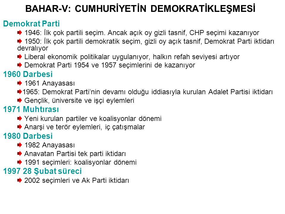 BAHAR-V: CUMHURİYETİN DEMOKRATİKLEŞMESİ Demokrat Parti 1946: İlk çok partili seçim.