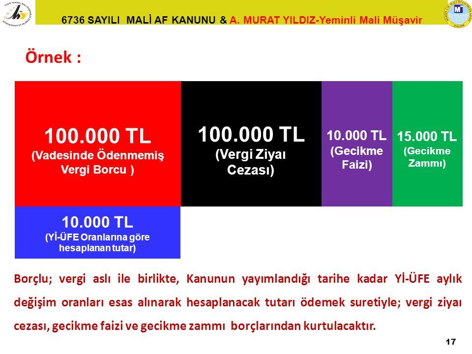 6736 SAYILI MALİ AF KANUNU & A. MURAT YILDIZ-Yeminli Mali Müşavir Örnek : 100.000 TL (Vadesinde Ödenmemiş Vergi Borcu ) 100.000 TL (Vergi Ziyaı Cezası