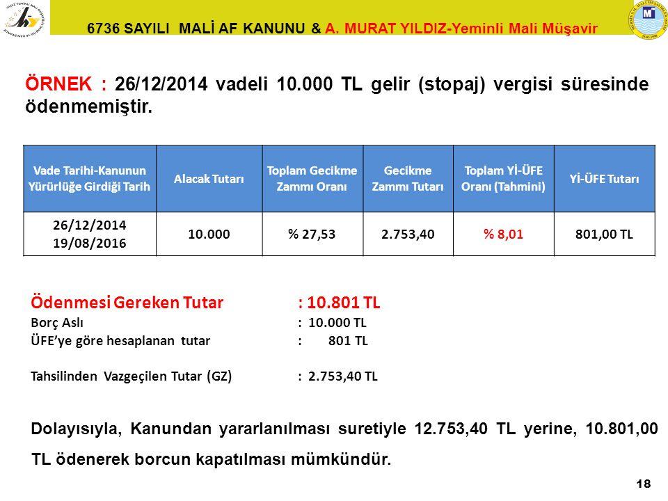 6736 SAYILI MALİ AF KANUNU & A. MURAT YILDIZ-Yeminli Mali Müşavir ÖRNEK : 26/12/2014 vadeli 10.000 TL gelir (stopaj) vergisi süresinde ödenmemiştir. V