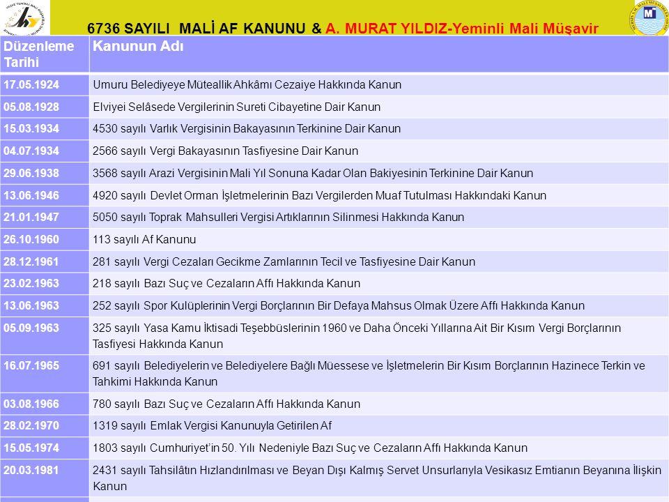 6736 SAYILI MALİ AF KANUNU & A. MURAT YILDIZ-Yeminli Mali Müşavir 4 Düzenleme Tarihi Kanunun Adı 17.05.1924Umuru Belediyeye Müteallik Ahkâmı Cezaiye H
