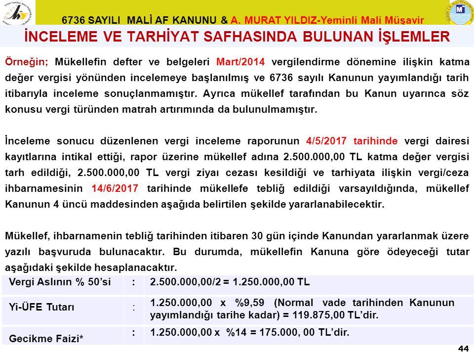 6736 SAYILI MALİ AF KANUNU & A. MURAT YILDIZ-Yeminli Mali Müşavir Örneğin; Mükellefin defter ve belgeleri Mart/2014 vergilendirme dönemine ilişkin kat