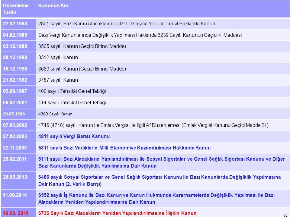 6736 SAYILI MALİ AF KANUNU & A. MURAT YILDIZ-Yeminli Mali Müşavir Düzenleme Tarihi Kanunun Adı 22.02.19832801 sayılı Bazı Kamu Alacaklarının Özel Uzla
