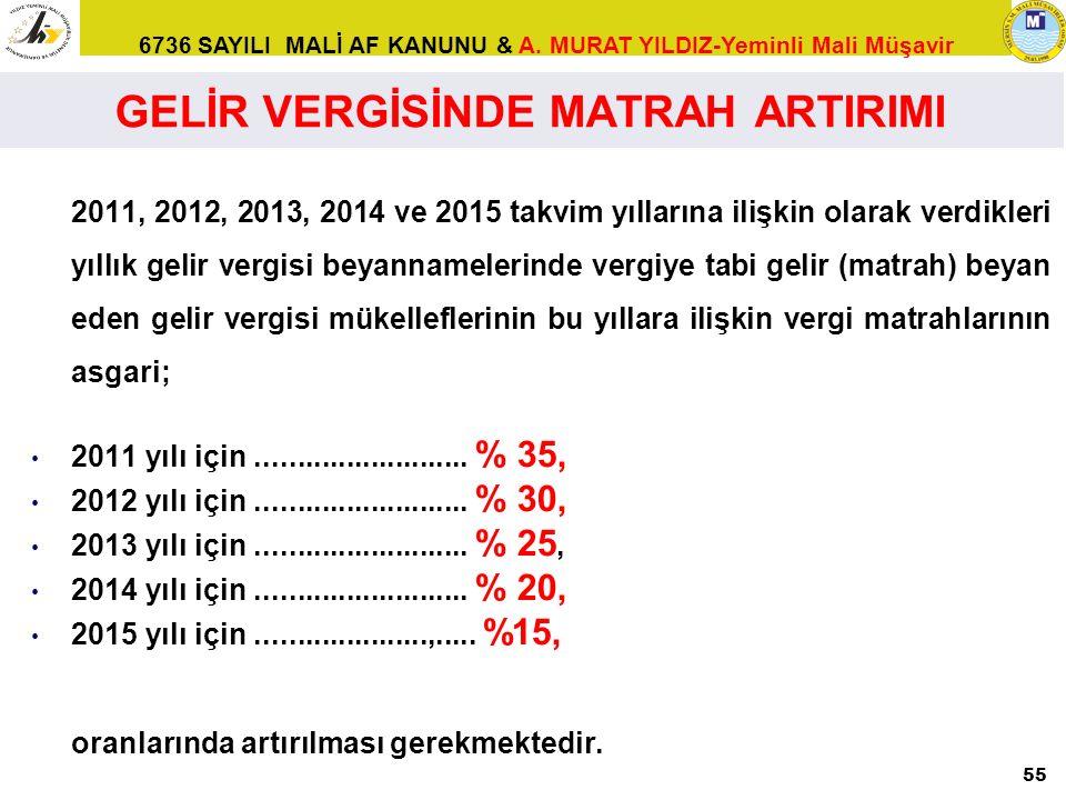6736 SAYILI MALİ AF KANUNU & A. MURAT YILDIZ-Yeminli Mali Müşavir 2011, 2012, 2013, 2014 ve 2015 takvim yıllarına ilişkin olarak verdikleri yıllık gel