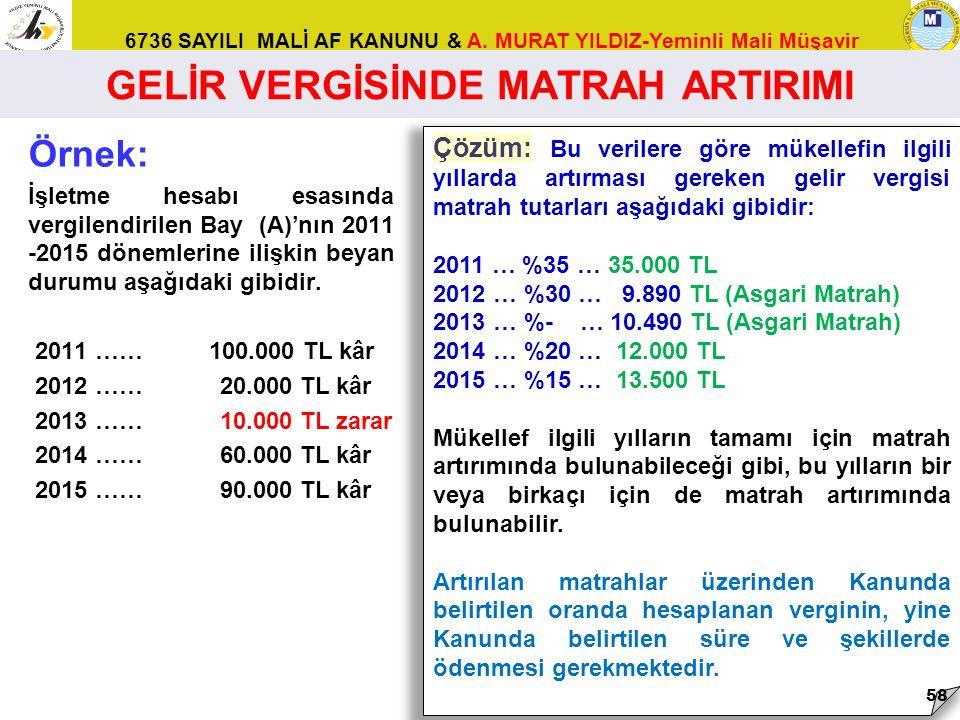 6736 SAYILI MALİ AF KANUNU & A. MURAT YILDIZ-Yeminli Mali Müşavir Örnek: İşletme hesabı esasında vergilendirilen Bay (A)'nın 2011 -2015 dönemlerine il