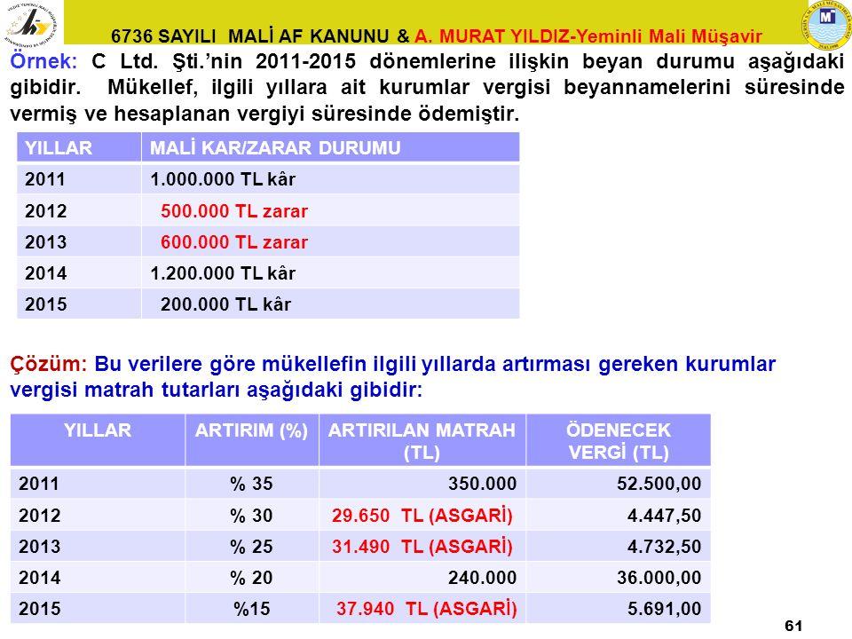 6736 SAYILI MALİ AF KANUNU & A. MURAT YILDIZ-Yeminli Mali Müşavir Örnek: C Ltd. Şti.'nin 2011-2015 dönemlerine ilişkin beyan durumu aşağıdaki gibidir.