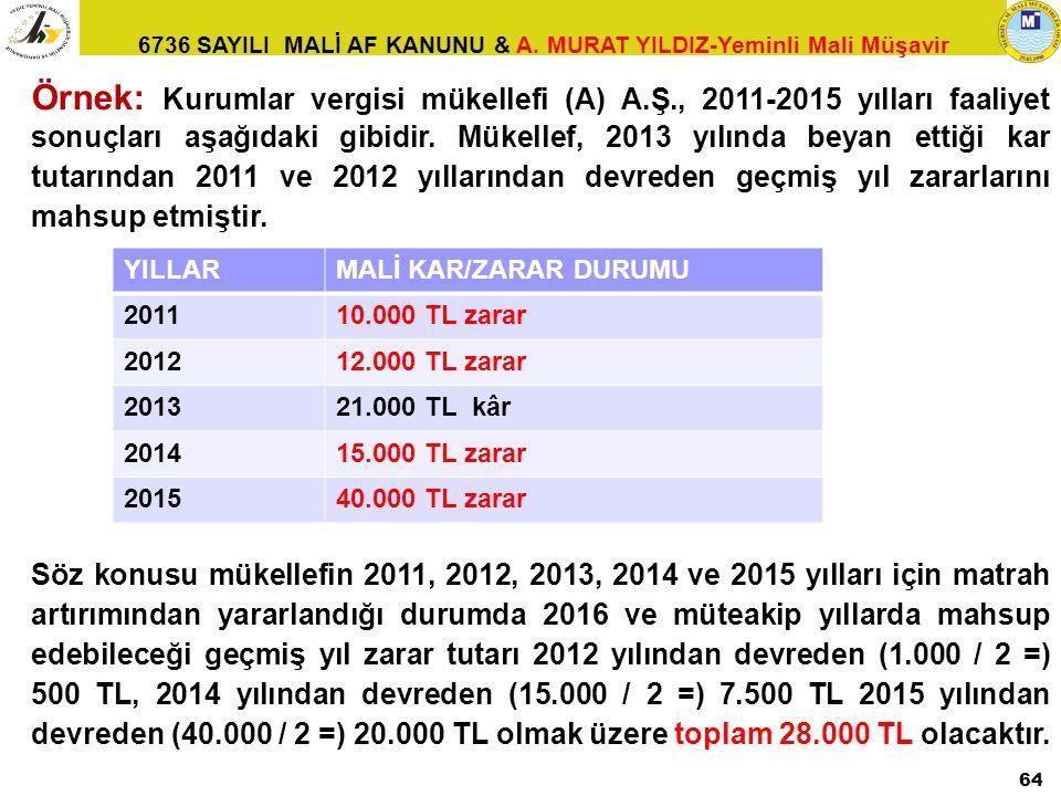6736 SAYILI MALİ AF KANUNU & A. MURAT YILDIZ-Yeminli Mali Müşavir 64 Örnek: Kurumlar vergisi mükellefi (A) A.Ş., 2011-2015 yılları faaliyet sonuçları