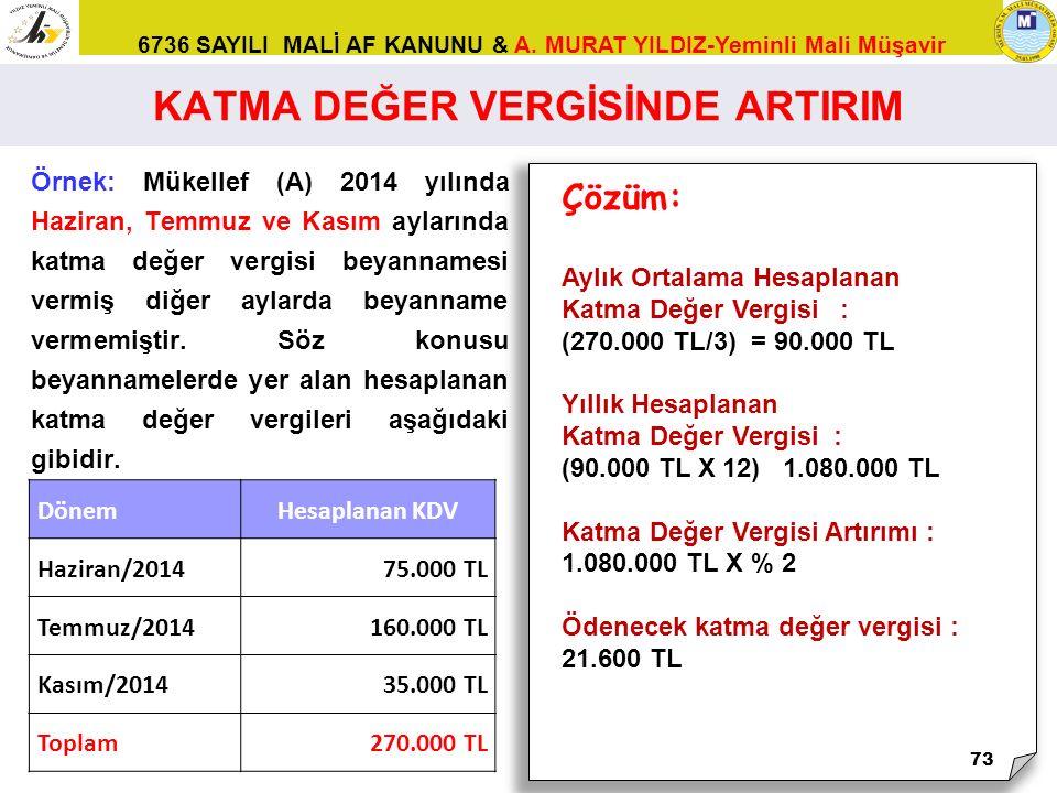6736 SAYILI MALİ AF KANUNU & A. MURAT YILDIZ-Yeminli Mali Müşavir Örnek: Mükellef (A) 2014 yılında Haziran, Temmuz ve Kasım aylarında katma değer verg