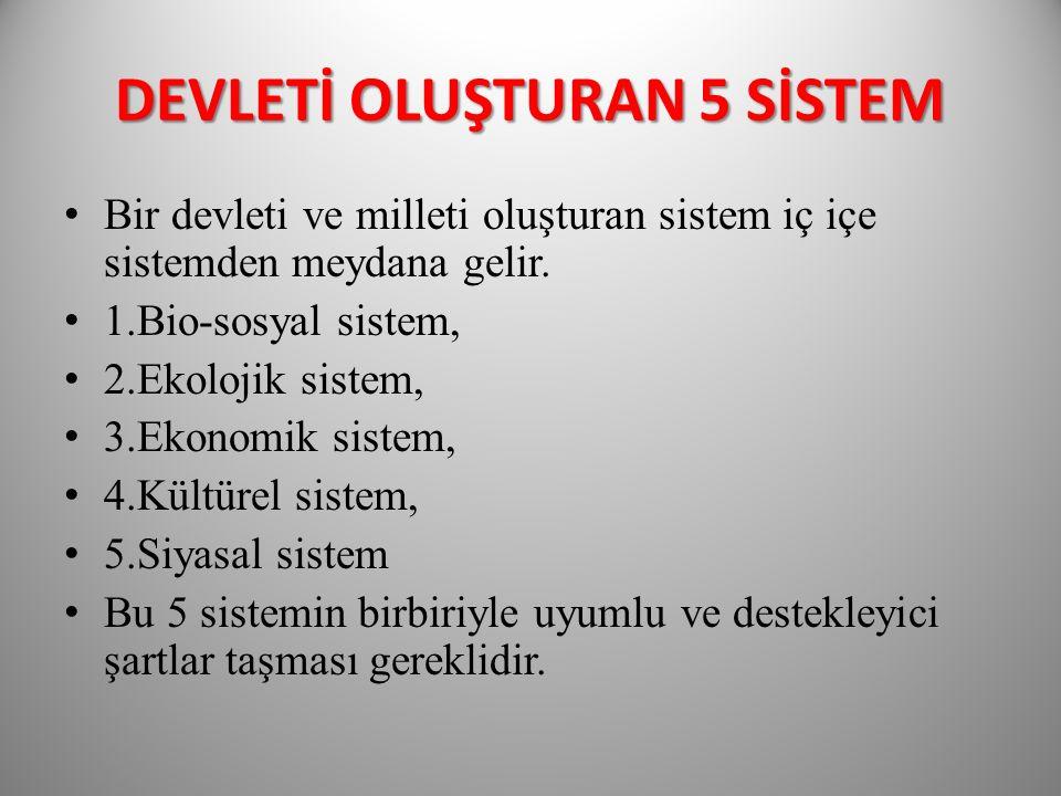 DEVLETİ OLUŞTURAN 5 SİSTEM Bir devleti ve milleti oluşturan sistem iç içe sistemden meydana gelir.