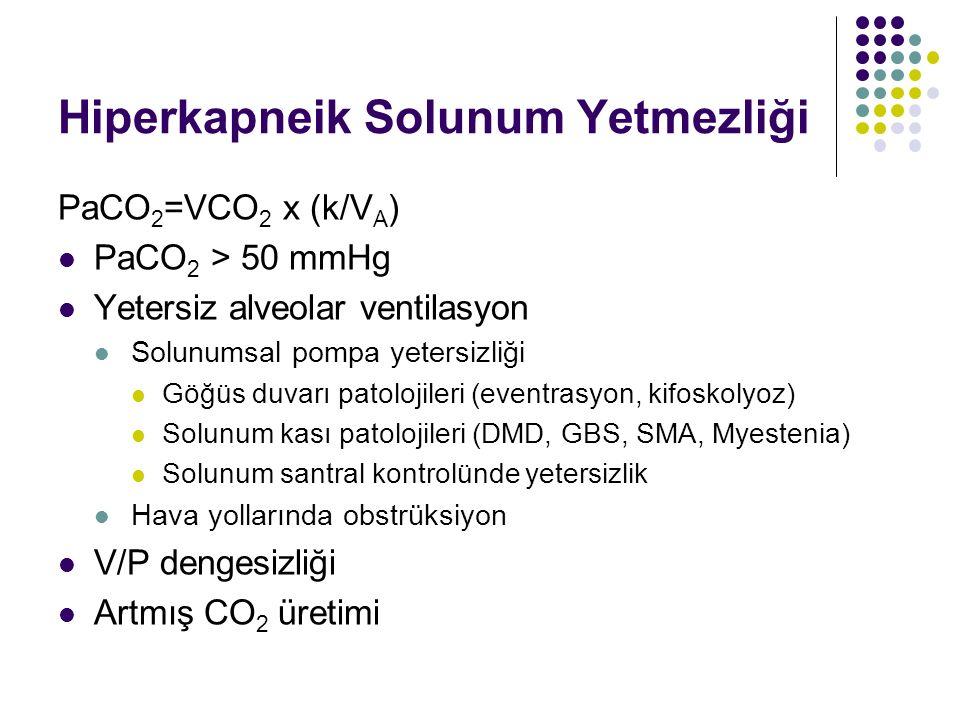 Hiperkapneik Solunum Yetmezliği PaCO 2 =VCO 2 x (k/V A ) PaCO 2 > 50 mmHg Yetersiz alveolar ventilasyon Solunumsal pompa yetersizliği Göğüs duvarı pat