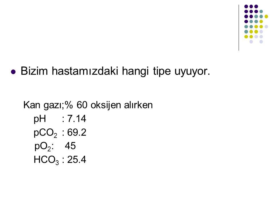 Bizim hastamızdaki hangi tipe uyuyor. Kan gazı;% 60 oksijen alırken pH: 7.14 pCO 2 : 69.2 pO 2 : 45 HCO 3 : 25.4