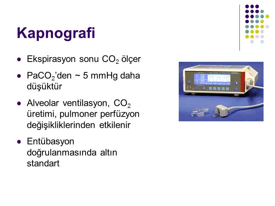 Kapnografi Ekspirasyon sonu CO 2 ölçer PaCO 2 'den ~ 5 mmHg daha düşüktür Alveolar ventilasyon, CO 2 üretimi, pulmoner perfüzyon değişikliklerinden et