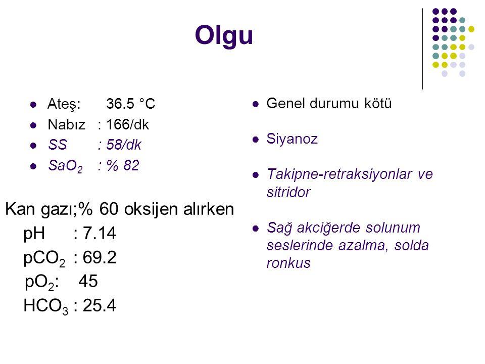 Olgu Ateş: 36.5 °C Nabız: 166/dk SS: 58/dk SaO 2 : % 82 Genel durumu kötü Siyanoz Takipne-retraksiyonlar ve sitridor Sağ akciğerde solunum seslerinde