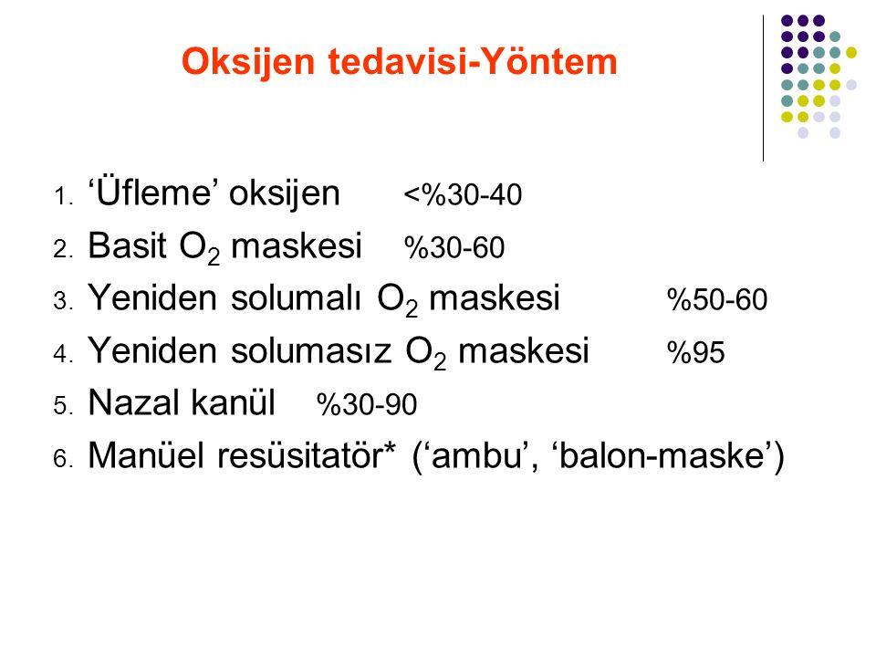 Oksijen tedavisi-Yöntem 1. 'Üfleme' oksijen <%30-40 2. Basit O 2 maskesi %30-60 3. Yeniden solumalı O 2 maskesi %50-60 4. Yeniden solumasız O 2 maskes