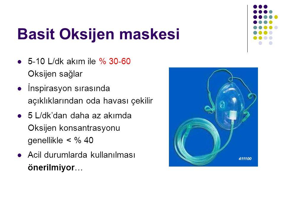 Basit Oksijen maskesi 5-10 L/dk akım ile % 30-60 Oksijen sağlar İnspirasyon sırasında açıklıklarından oda havası çekilir 5 L/dk'dan daha az akımda Oks