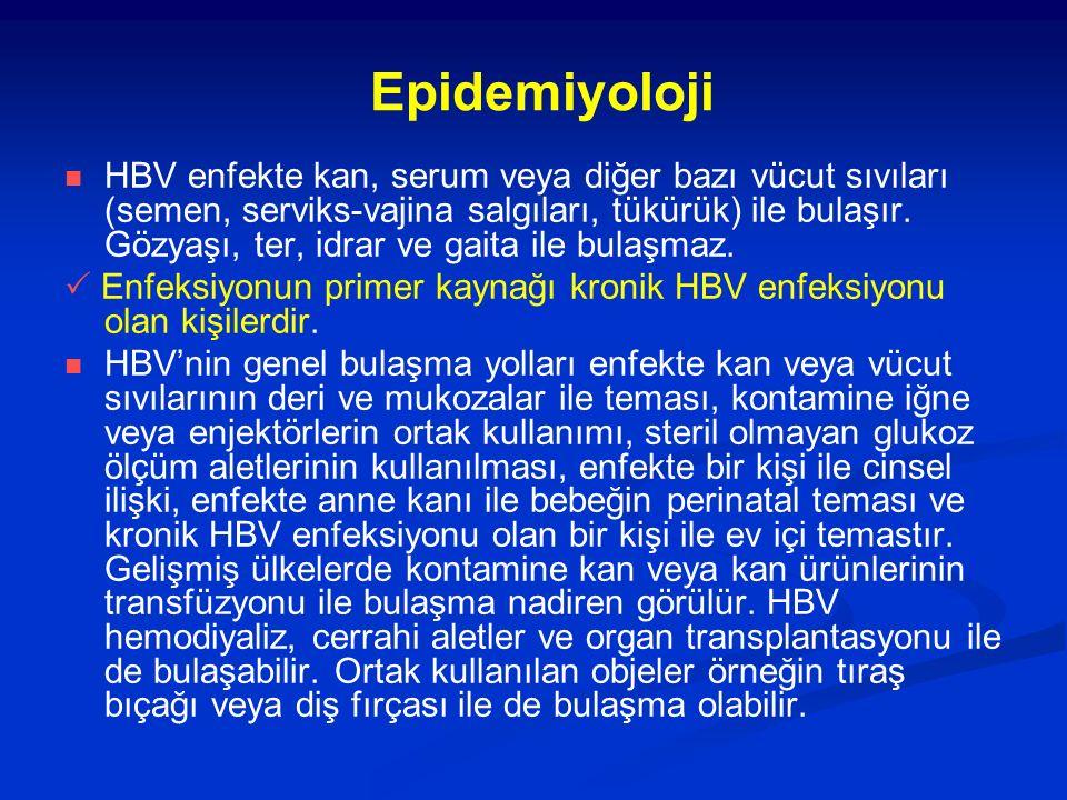 Epidemiyoloji HBV enfekte kan, serum veya diğer bazı vücut sıvıları (semen, serviks-vajina salgıları, tükürük) ile bulaşır.