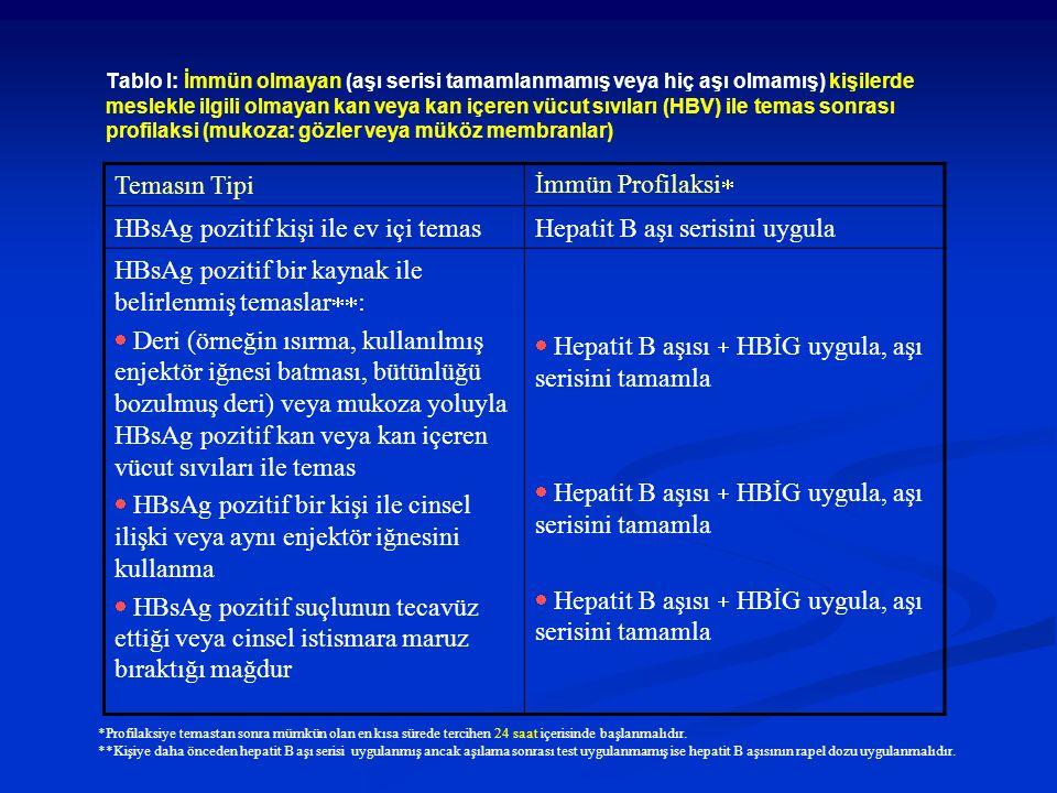 Tablo I: İmmün olmayan (aşı serisi tamamlanmamış veya hiç aşı olmamış) kişilerde meslekle ilgili olmayan kan veya kan içeren vücut sıvıları (HBV) ile temas sonrası profilaksi (mukoza: gözler veya müköz membranlar) *Profilaksiye temastan sonra mümkün olan en kısa sürede tercihen 24 saat içerisinde başlanmalıdır.