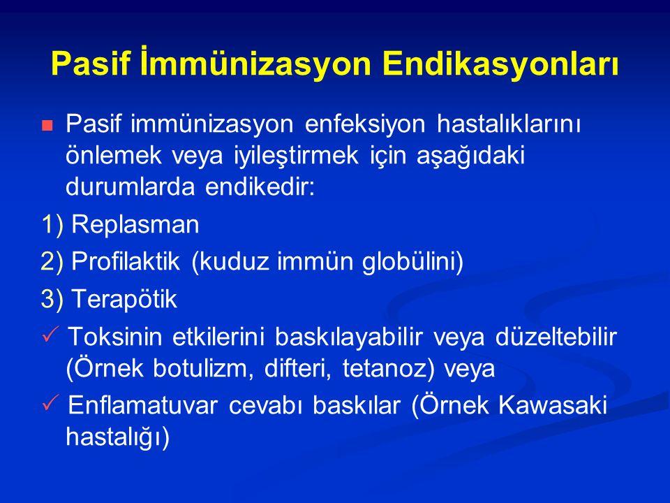 Pasif İmmünizasyon Endikasyonları Pasif immünizasyon enfeksiyon hastalıklarını önlemek veya iyileştirmek için aşağıdaki durumlarda endikedir: 1) Replasman 2) Profilaktik (kuduz immün globülini) 3) Terapötik  Toksinin etkilerini baskılayabilir veya düzeltebilir (Örnek botulizm, difteri, tetanoz) veya  Enflamatuvar cevabı baskılar (Örnek Kawasaki hastalığı)