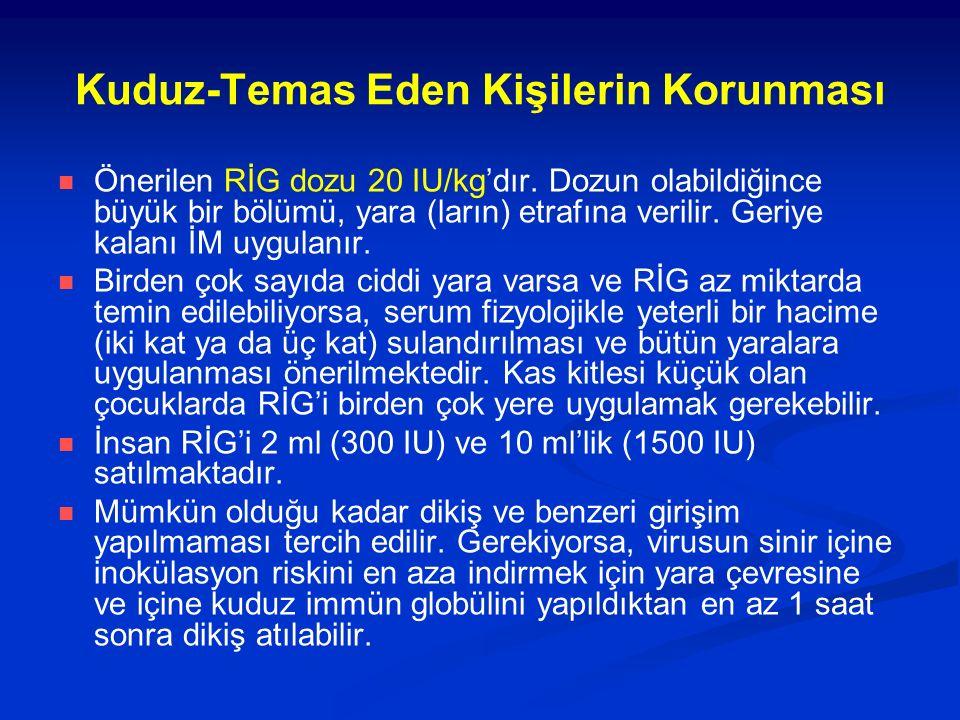 Kuduz-Temas Eden Kişilerin Korunması Önerilen RİG dozu 20 IU/kg'dır.