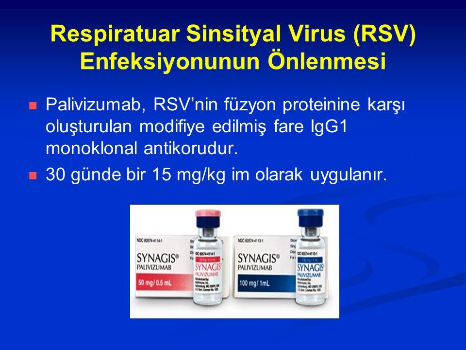 Respiratuar Sinsityal Virus (RSV) Enfeksiyonunun Önlenmesi Palivizumab, RSV'nin füzyon proteinine karşı oluşturulan modifiye edilmiş fare IgG1 monoklonal antikorudur.
