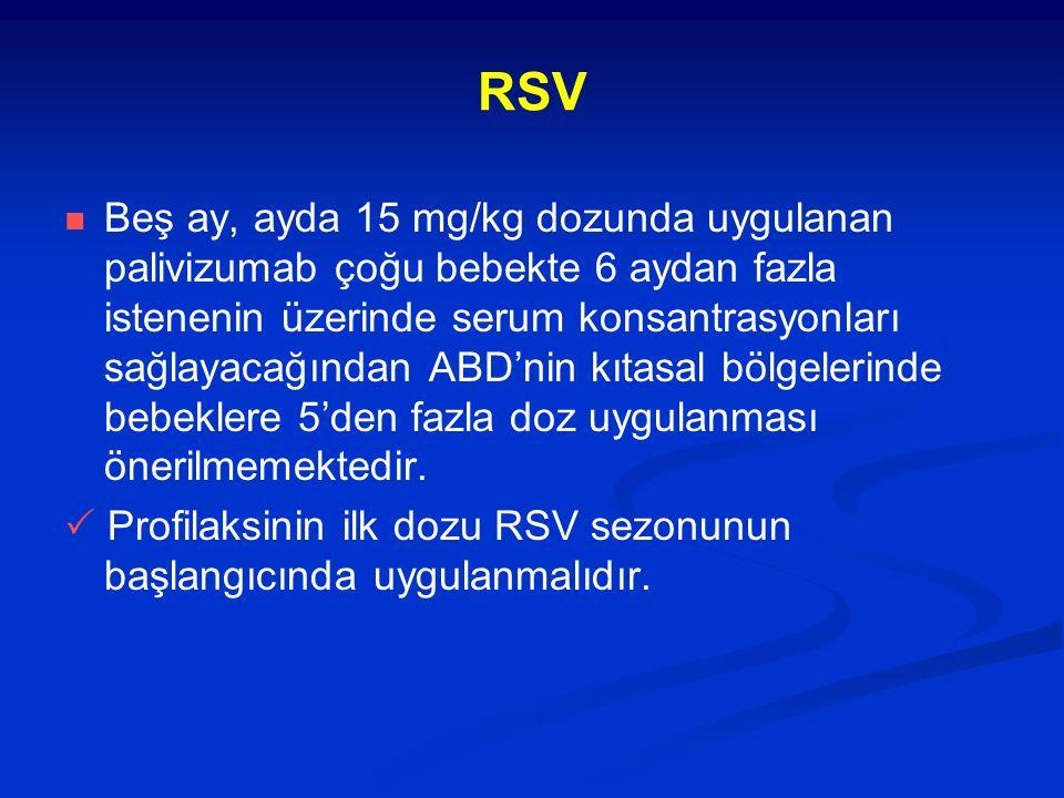RSV Beş ay, ayda 15 mg/kg dozunda uygulanan palivizumab çoğu bebekte 6 aydan fazla istenenin üzerinde serum konsantrasyonları sağlayacağından ABD'nin kıtasal bölgelerinde bebeklere 5'den fazla doz uygulanması önerilmemektedir.