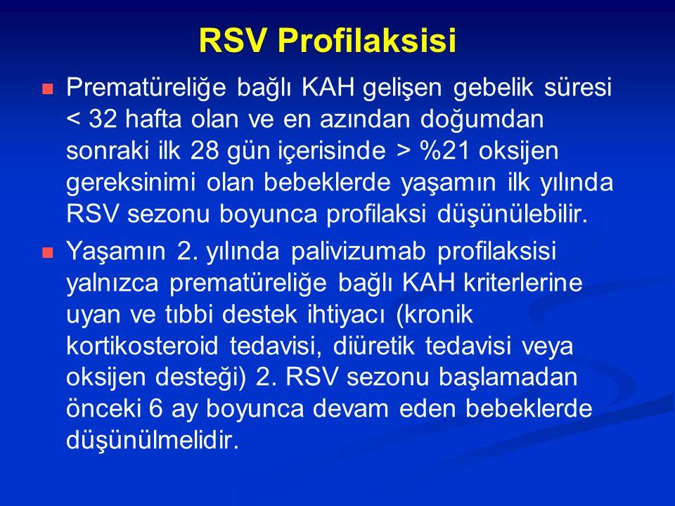 RSV Profilaksisi Prematüreliğe bağlı KAH gelişen gebelik süresi %21 oksijen gereksinimi olan bebeklerde yaşamın ilk yılında RSV sezonu boyunca profilaksi düşünülebilir.