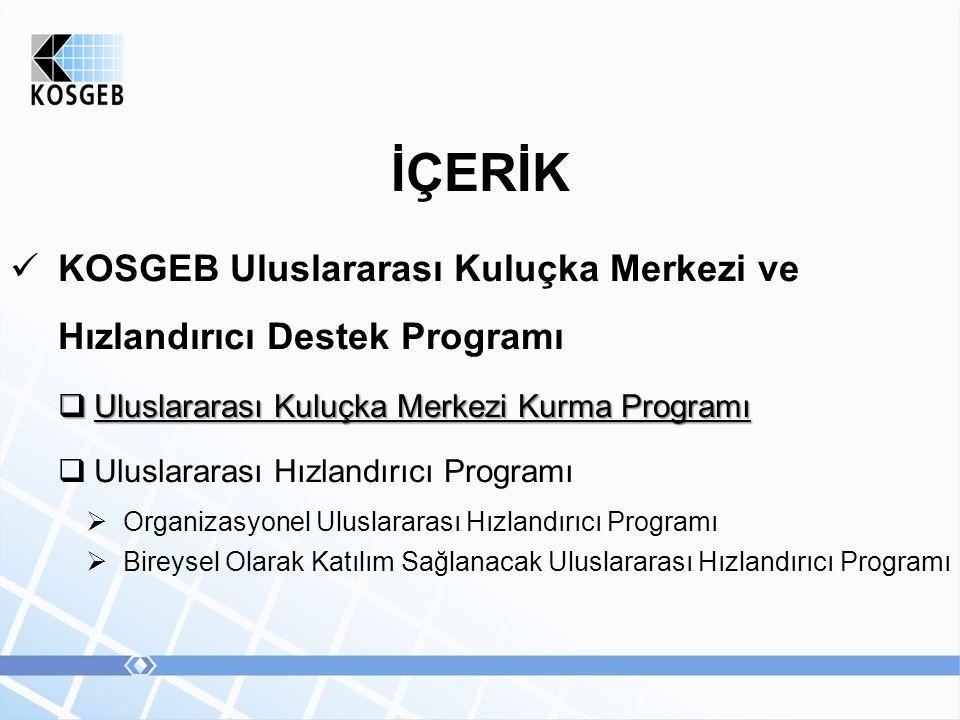 İÇERİK KOSGEB Uluslararası Kuluçka Merkezi ve Hızlandırıcı Destek Programı  Uluslararası Kuluçka Merkezi Kurma Programı  Uluslararası Hızlandırıcı Programı  Organizasyonel Uluslararası Hızlandırıcı Programı  Bireysel Olarak Katılım Sağlanacak Uluslararası Hızlandırıcı Programı