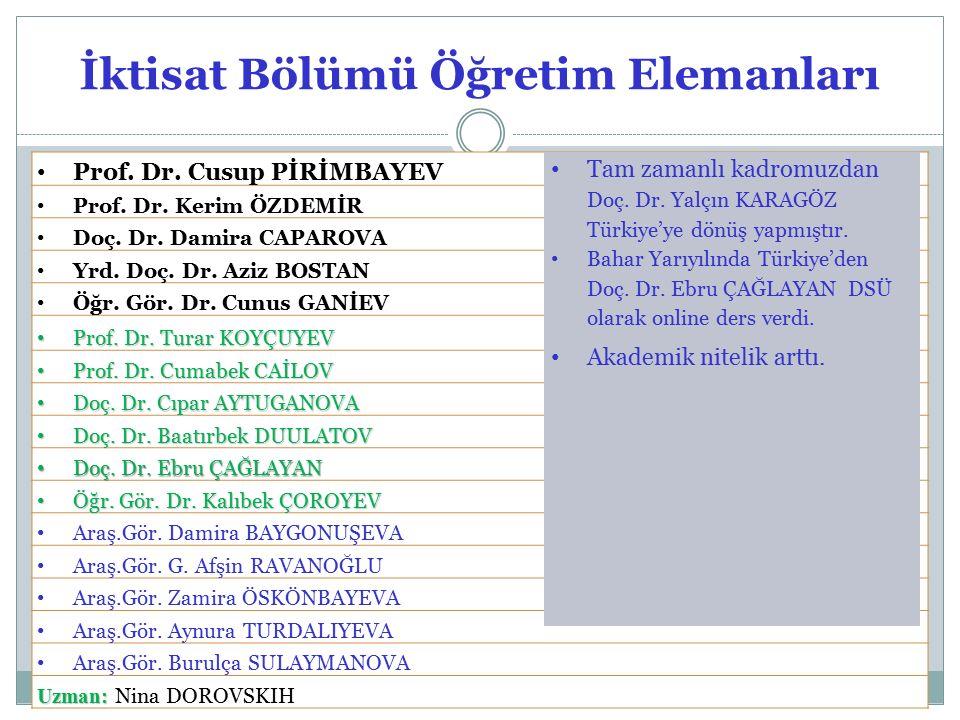 İktisat Bölümü Öğretim Elemanları Prof. Dr. Cusup PİRİMBAYEV Prof.