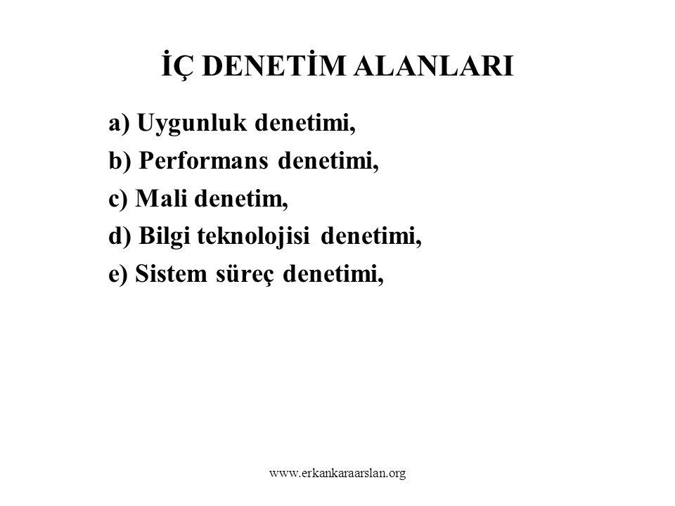 İÇ DENETİM ALANLARI a) Uygunluk denetimi, b) Performans denetimi, c) Mali denetim, d) Bilgi teknolojisi denetimi, e) Sistem süreç denetimi, www.erkankaraarslan.org