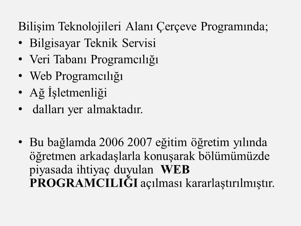 Bilişim Teknolojileri Alanı Çerçeve Programında; Bilgisayar Teknik Servisi Veri Tabanı Programcılığı Web Programcılığı Ağ İşletmenliği dalları yer almaktadır.