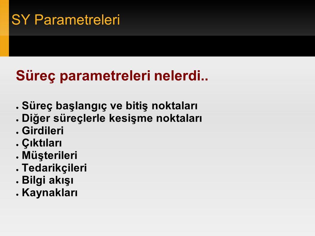 SY Parametreleri Süreç parametreleri nelerdi..