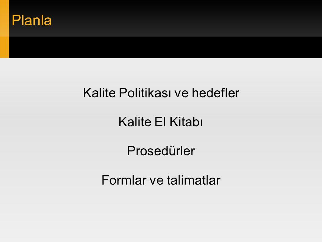 Planla Kalite Politikası ve hedefler Kalite El Kitabı Prosedürler Formlar ve talimatlar