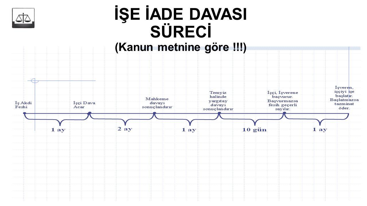 İŞ GÜVENCESİNDEN YARARLANMA KOŞULLLARI (4857 sayılı İş Kanunu 18.