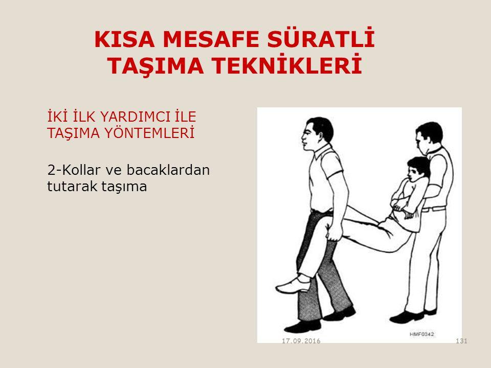 KISA MESAFE SÜRATLİ TAŞIMA TEKNİKLERİ İKİ İLK YARDIMCI İLE TAŞIMA YÖNTEMLERİ 2-Kollar ve bacaklardan tutarak taşıma 17.09.2016131