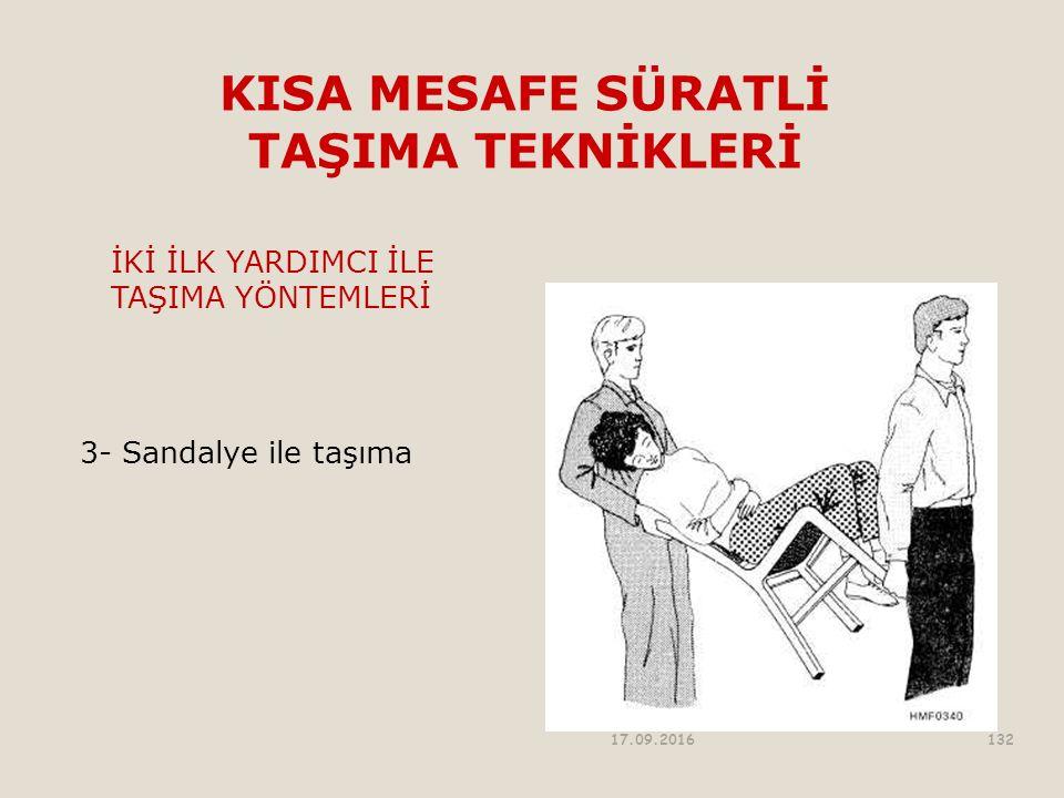KISA MESAFE SÜRATLİ TAŞIMA TEKNİKLERİ İKİ İLK YARDIMCI İLE TAŞIMA YÖNTEMLERİ 3- Sandalye ile taşıma 17.09.2016132