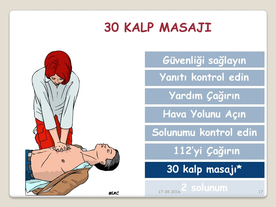 30 KALP MASAJI Güvenliği sağlayın Yanıtı kontrol edin Yardım Çağırın Hava Yolunu Açın Solunumu kontrol edin 112'yi Çağırın 30 kalp masajı* 2 solunum 1